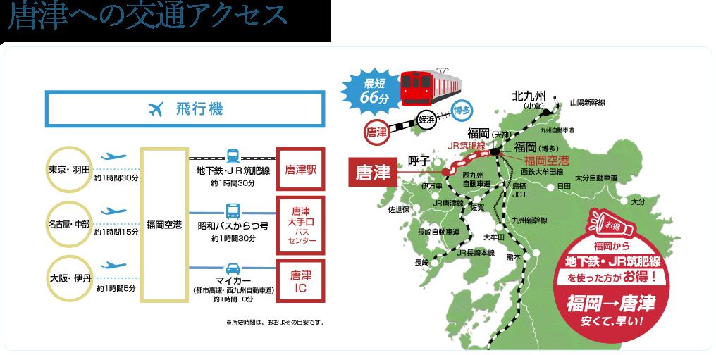 全国主要都市から飛行機利用の場合唐津への交通アクセス